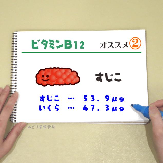 ビタミンB12_オススメ2(すじこ)