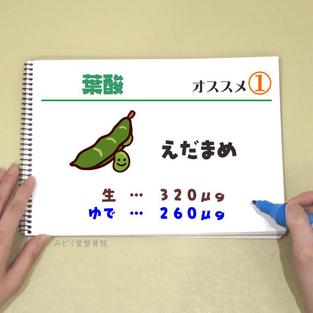 ビタミンB9【葉酸】_オススメ1(えだまめ)