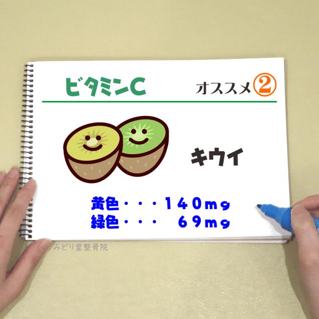 ビタミンC_オススメ2(キウイ)