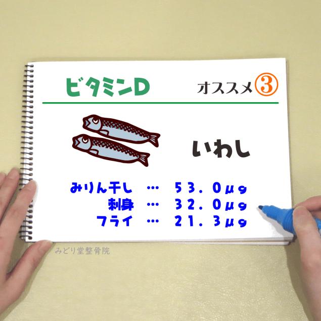ビタミンD_オススメ3(いわし)
