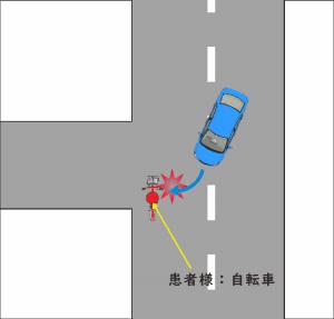 交通事故の事例03