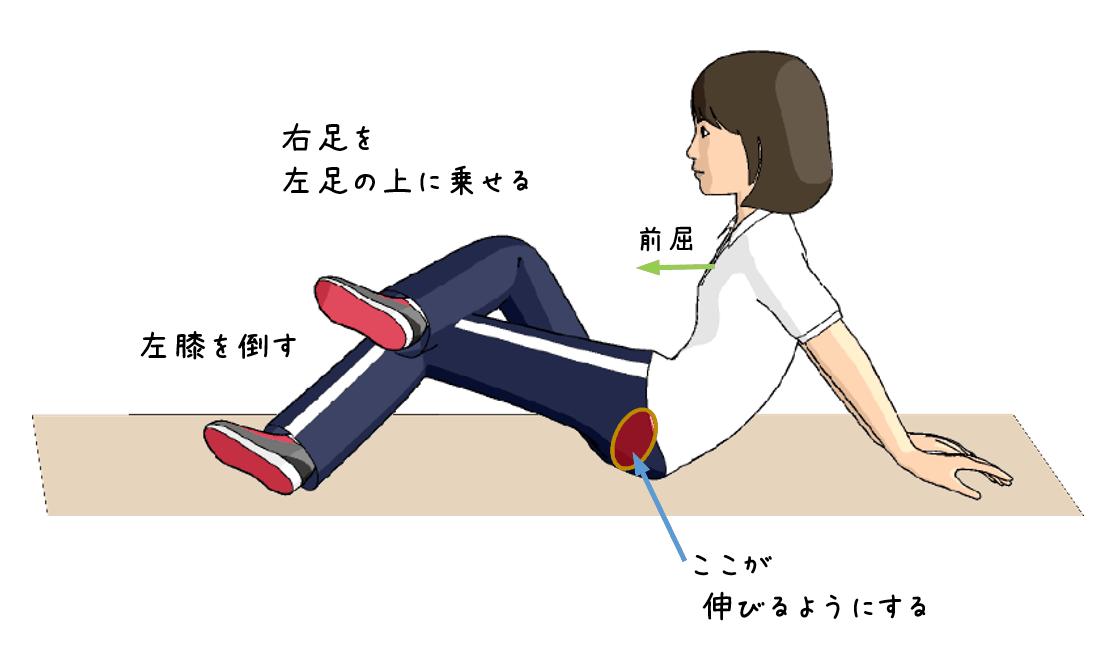 お尻の深い筋肉のストレッチをする女性のイラスト