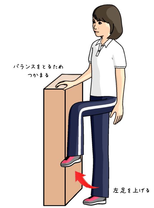 腰の深い筋肉のトレーニングをする女性のイラスト