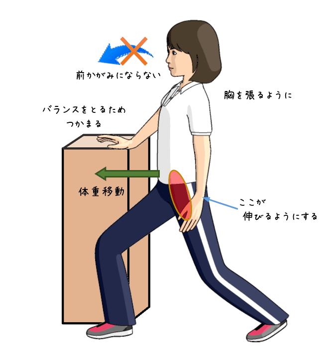 腰の深い筋肉のストレッチをする女性のイラスト