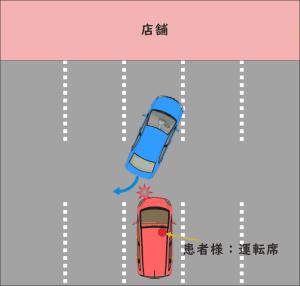 駐車場で停車中に、バックで出庫しようとした車に接触された事故の図