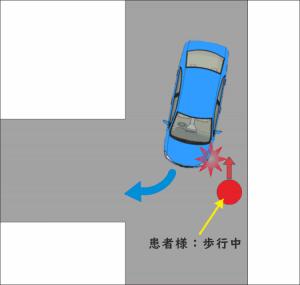 道路を歩行中、自動車に接触した交通事故の発生状況図