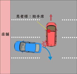 駐車場内で運転中に、バックで出庫しようとした車に接触した交通事故の図