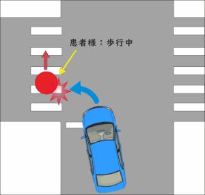 横断歩道を歩行中に、左折車と接触した交通事故の図
