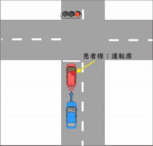 信号のある交差点、赤信号で停車中、後方から追突された交通事故の図