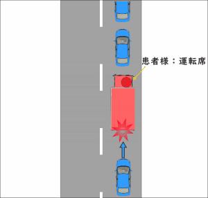 渋滞最後尾で停車中に、後方から車に追突された交通事故のイラスト